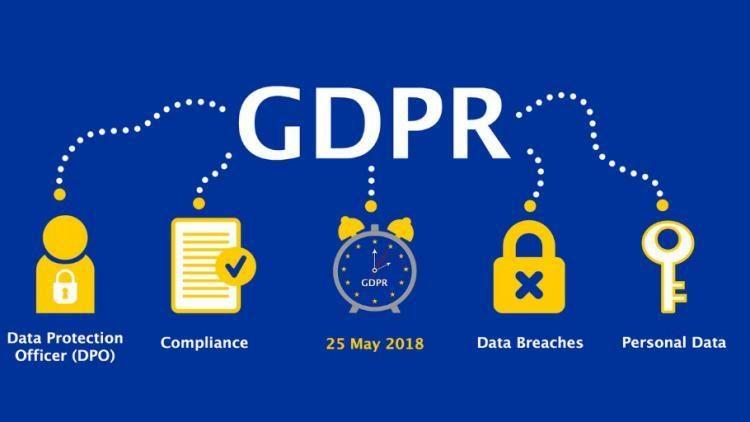 general-data-protection-regulation
